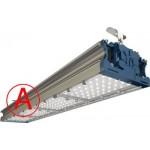 Промышленные аварийные светильники