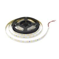 Светодиодные ленты и модули