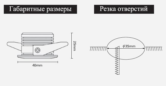 Мебельный светодиодный светильник  L8810R-3